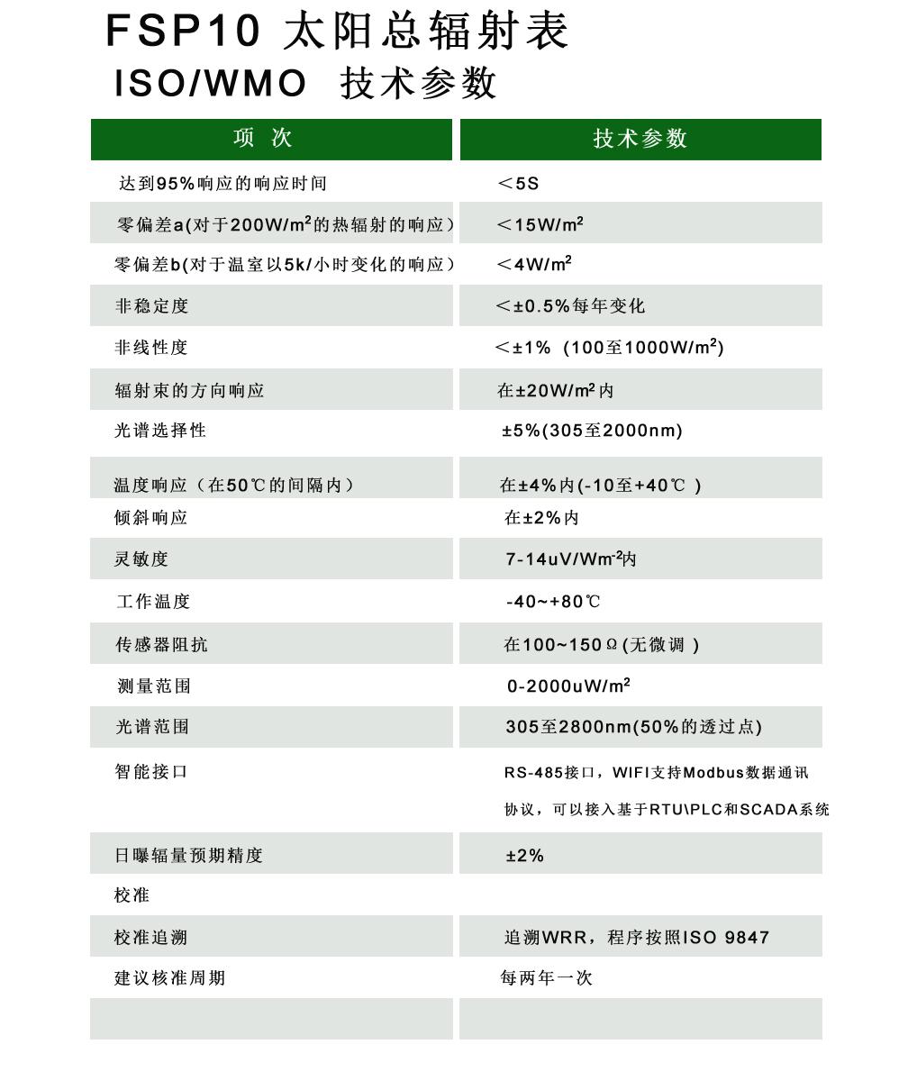 FSP10详情页技术参数.jpg