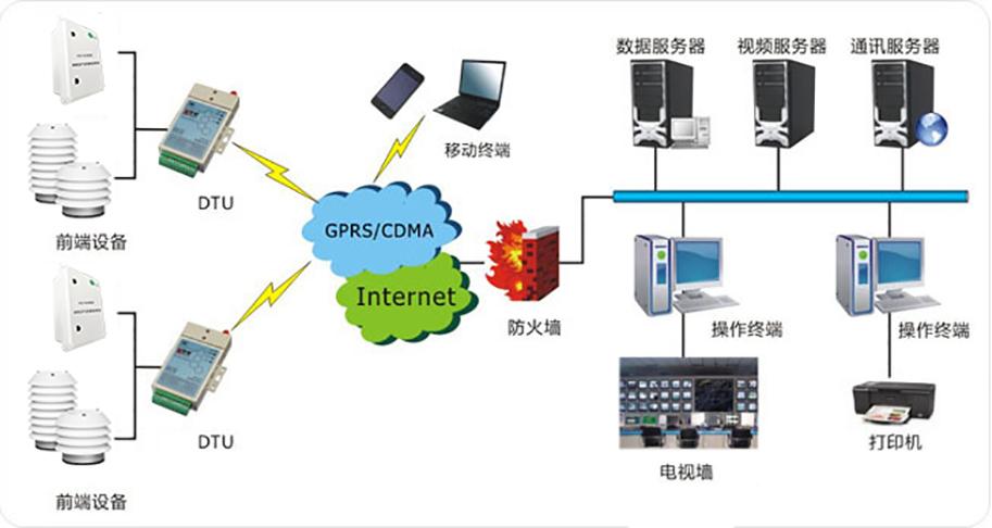 AQI400微型环境监测仪 详情2.jpg